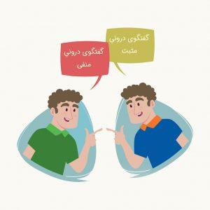 گفتگوی درونی